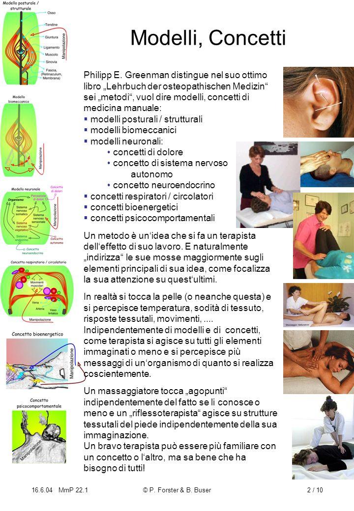 16.6.04 MmP 22.1© P. Forster & B. Buser2 / 10 Modelli, Concetti Philipp E. Greenman distingue nel suo ottimo libro Lehrbuch der osteopathischen Medizi