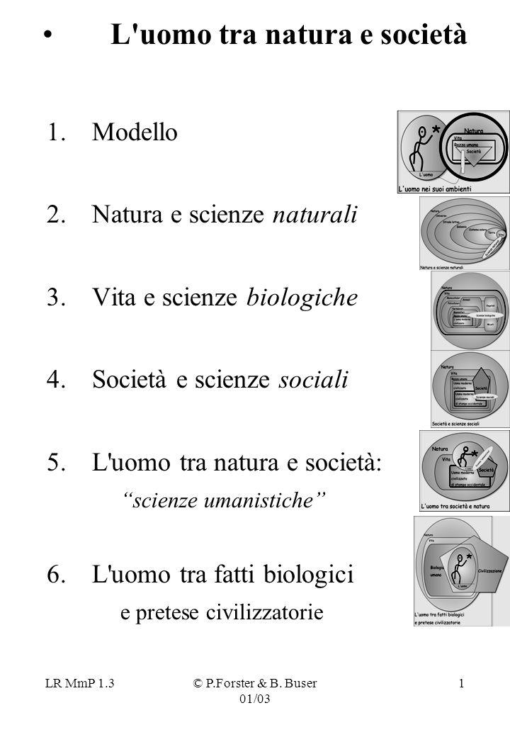 LR MmP 1.3© P.Forster & B. Buser 01/03 1 L'uomo tra natura e società 1.Modello 2.Natura e scienze naturali 3.Vita e scienze biologiche 4.Società e sci