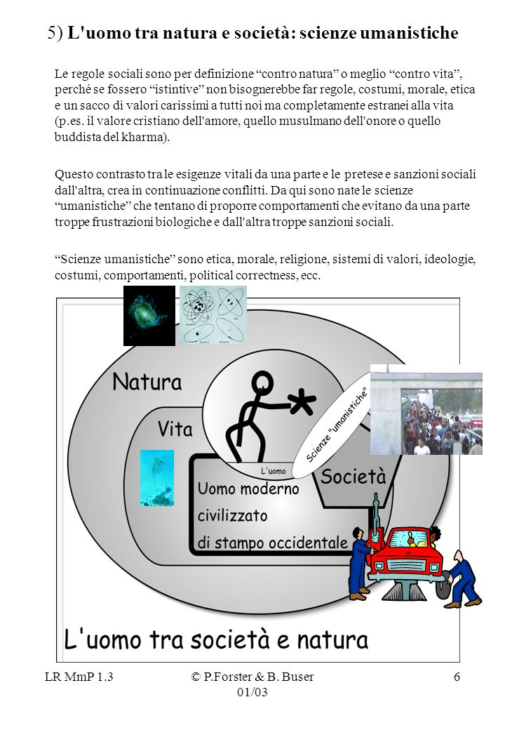 LR MmP 1.3© P.Forster & B. Buser 01/03 6 5) L'uomo tra natura e società: scienze umanistiche Le regole sociali sono per definizione contro natura o me