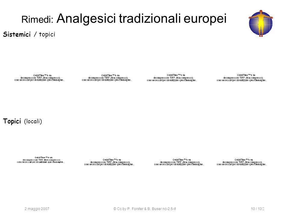 2 maggio 2007© Cc by P. Forster & B. Buser nc-2.5-it10 / 13 Rimedi: Analgesici tradizionali europei Sistemici / topici Topici (locali)