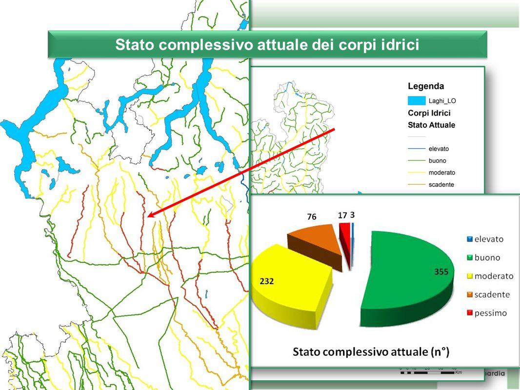 LURA: QUALCHE DATO CARATTERISTICO Lomazzo Portata idrica Media 2000 – 2007 0,68 m 3 /s Rapporto tra scarichi e portata in alveo (media 2007) 0,50 Rho Portata idrica Media 2000 – 2007 1,55 m 3 /s Rapporto tra scarichi e portata in alveo (media 2007) 0,55 45 km a partire dalle sorgenti – in Comune di Uggiate Trevano – fino alla confluenza nellOlona a Rho 45 km a partire dalle sorgenti – in Comune di Uggiate Trevano – fino alla confluenza nellOlona a Rho Superficie del sottobacino 130 km 2 Olona dopo confluenza Lura Portata idrica media 2000 – 2007 3,6 m 3 /s Rapporto tra scarichi e portata in alveo: 43 %