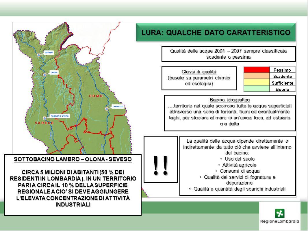 LURA: QUALCHE DATO CARATTERISTICO Qualità delle acque 2001 – 2007 sempre classificata scadente o pessima Pessimo Scadente Sufficiente Buono Classi di