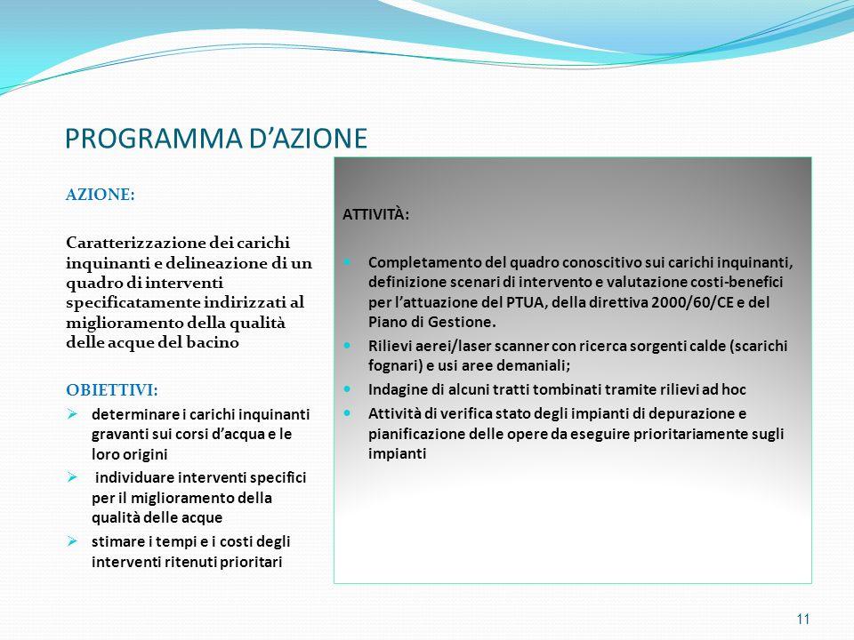PROGRAMMA DAZIONE AZIONE: Caratterizzazione dei carichi inquinanti e delineazione di un quadro di interventi specificatamente indirizzati al miglioram