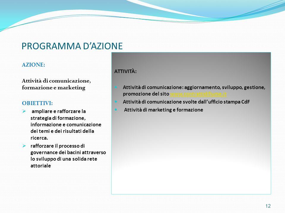 PROGRAMMA DAZIONE AZIONE: Attività di comunicazione, formazione e marketing OBIETTIVI: ampliare e rafforzare la strategia di formazione, informazione