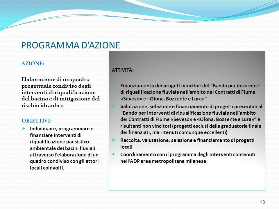 PROGRAMMA DAZIONE AZIONE: Elaborazione di un quadro progettuale condiviso degli interventi di riqualificazione del bacino e di mitigazione del rischio