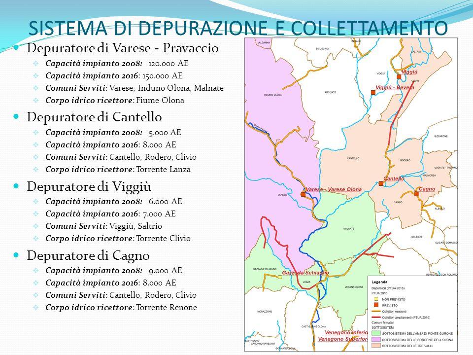 SISTEMA DI DEPURAZIONE E COLLETTAMENTO Depuratore di Varese - Pravaccio Capacità impianto 2008: 120.000 AE Capacità impianto 2016: 150.000 AE Comuni S