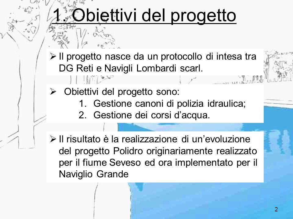 2 1. Obiettivi del progetto Il progetto nasce da un protocollo di intesa tra DG Reti e Navigli Lombardi scarl. Obiettivi del progetto sono: 1.Gestione