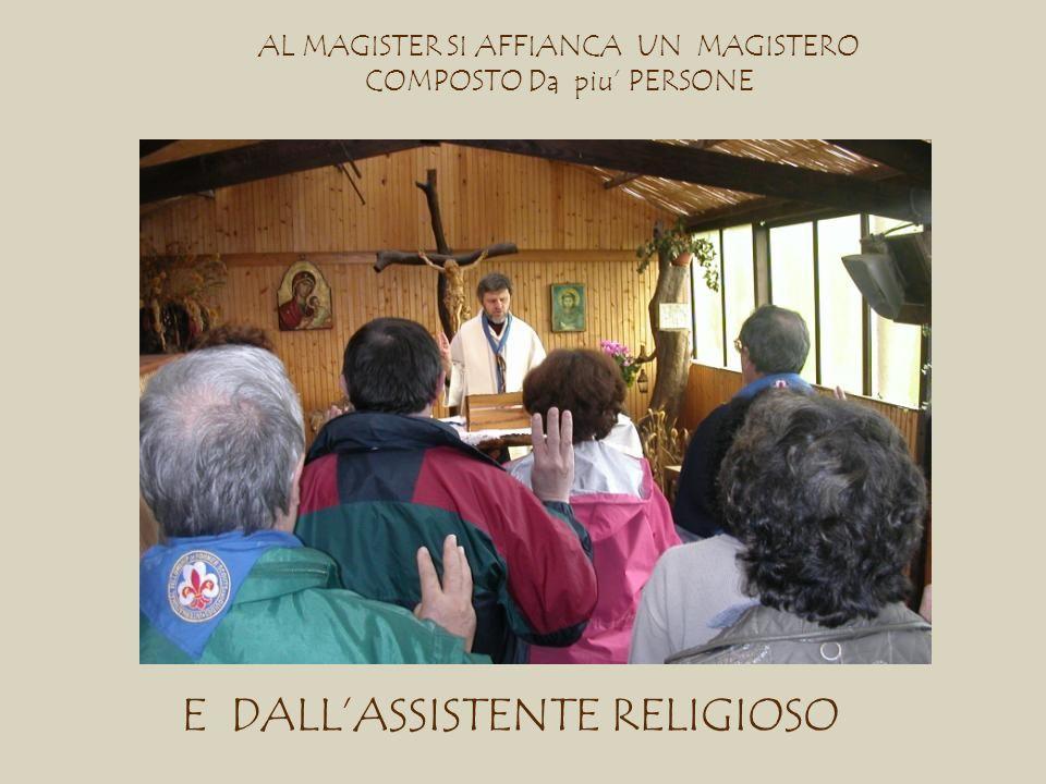 AL MAGISTER SI AFFIANCA UN MAGISTERO COMPOSTO Da piu PERSONE E DALLASSISTENTE RELIGIOSO