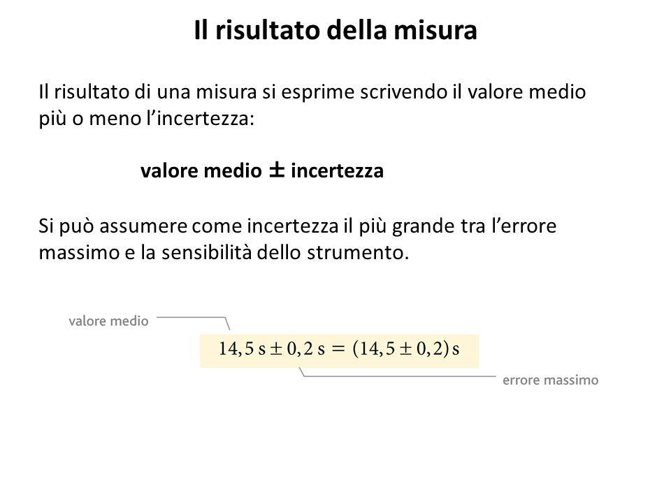 Il risultato della misura Il risultato di una misura si esprime scrivendo il valore medio più o meno lincertezza: valore medio ± incertezza Si può ass