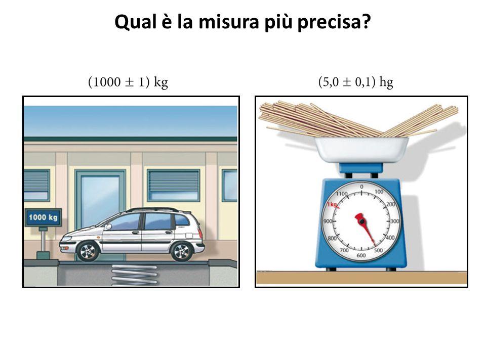 Qual è la misura più precisa?