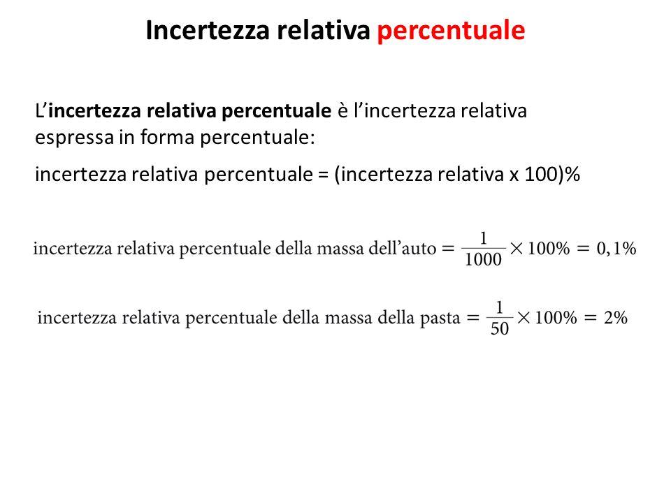 Incertezza relativa percentuale Lincertezza relativa percentuale è lincertezza relativa espressa in forma percentuale: incertezza relativa percentuale