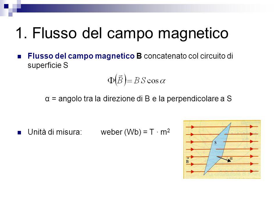 1. Flusso del campo magnetico Flusso del campo magnetico B concatenato col circuito di superficie S α = angolo tra la direzione di B e la perpendicola