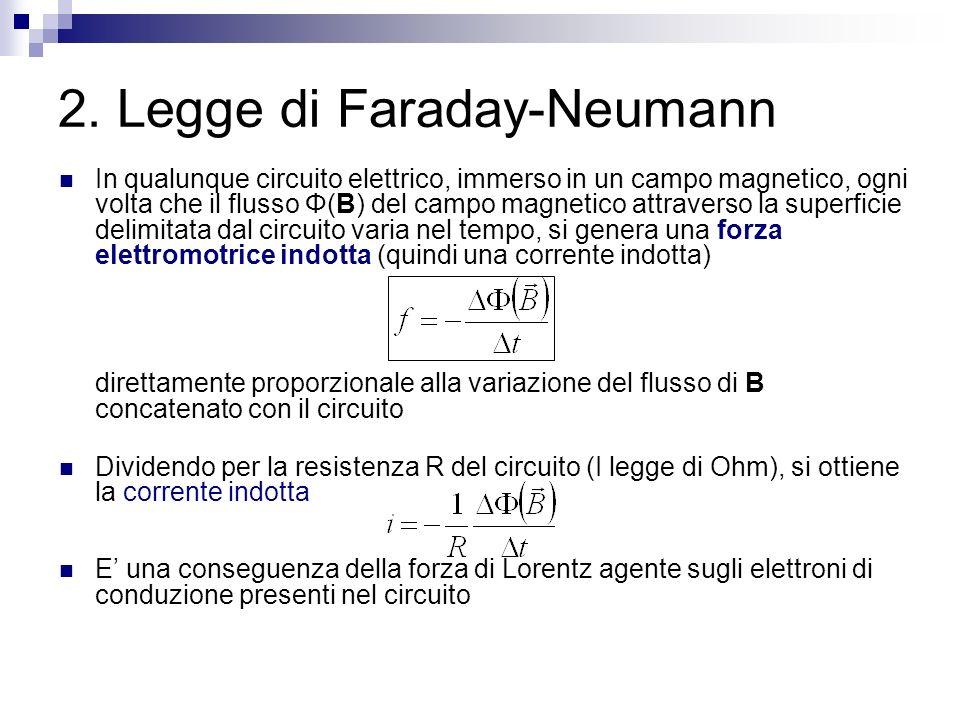 2. Legge di Faraday-Neumann In qualunque circuito elettrico, immerso in un campo magnetico, ogni volta che il flusso Φ(B) del campo magnetico attraver