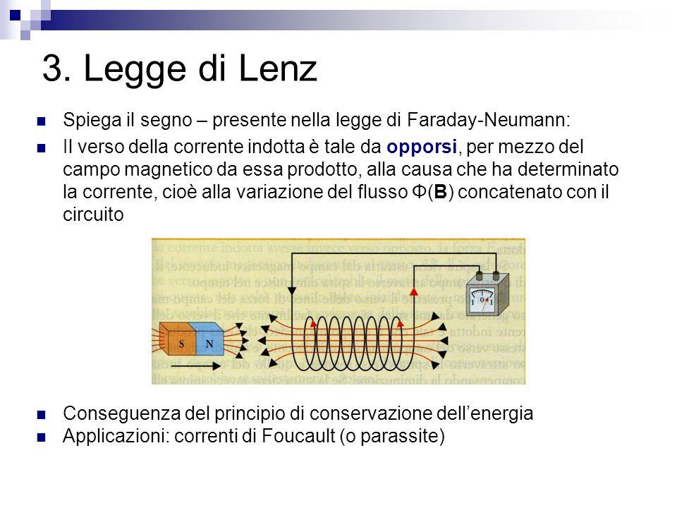 3. Legge di Lenz Spiega il segno – presente nella legge di Faraday-Neumann: Il verso della corrente indotta è tale da opporsi, per mezzo del campo mag