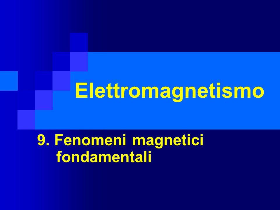 Elettromagnetismo 9. Fenomeni magnetici fondamentali
