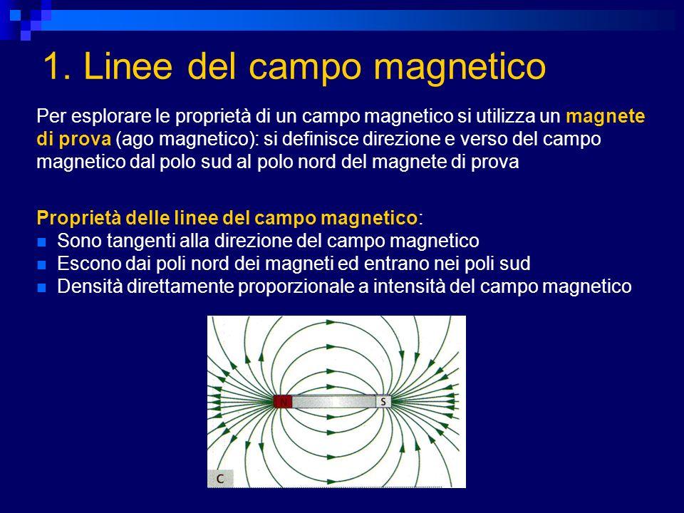 1. Linee del campo magnetico Proprietà delle linee del campo magnetico: Sono tangenti alla direzione del campo magnetico Escono dai poli nord dei magn
