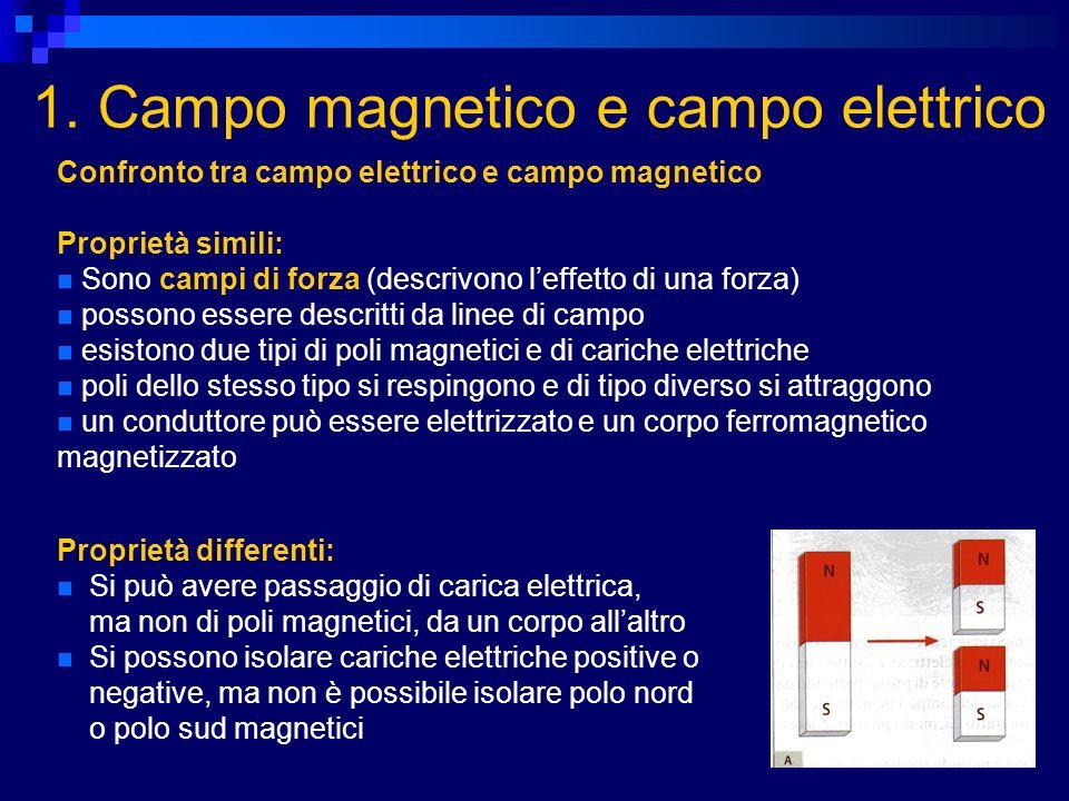1. Campo magnetico e campo elettrico Confronto tra campo elettrico e campo magnetico Proprietà simili: Sono campi di forza (descrivono leffetto di una