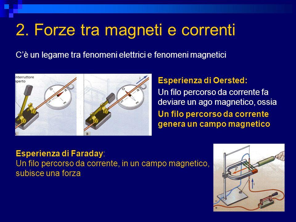 2. Forze tra magneti e correnti Cè un legame tra fenomeni elettrici e fenomeni magnetici Esperienza di Faraday: Un filo percorso da corrente, in un ca