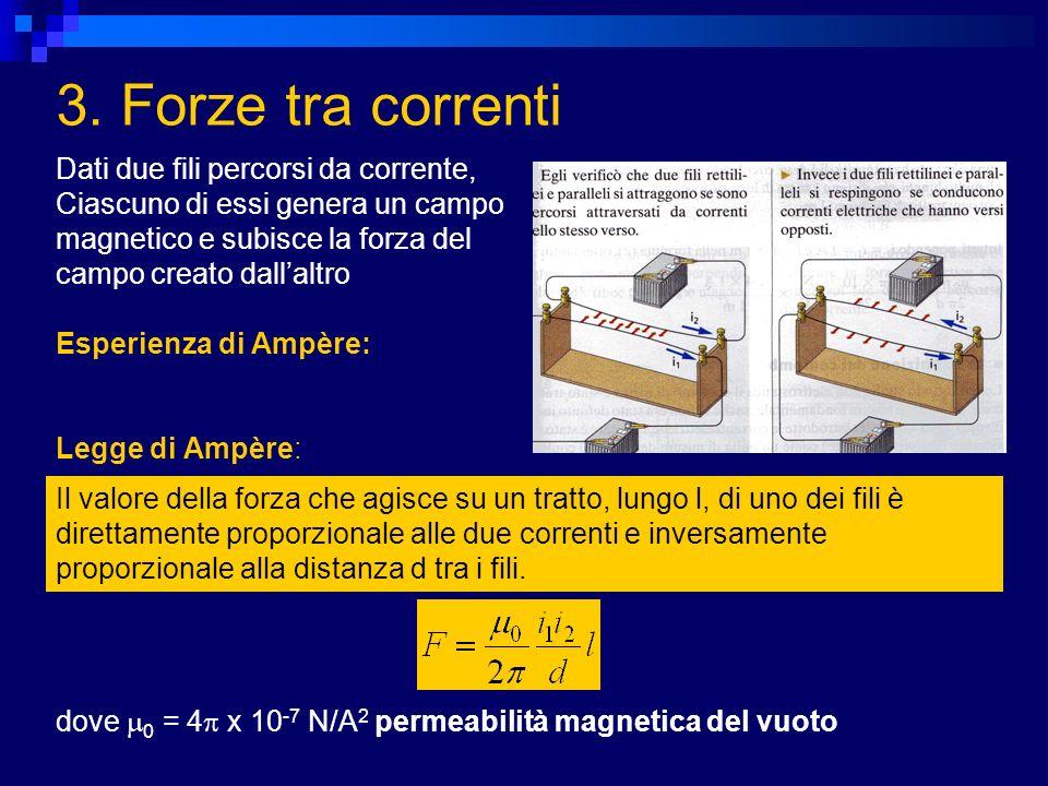 3. Forze tra correnti Dati due fili percorsi da corrente, Ciascuno di essi genera un campo magnetico e subisce la forza del campo creato dallaltro Esp