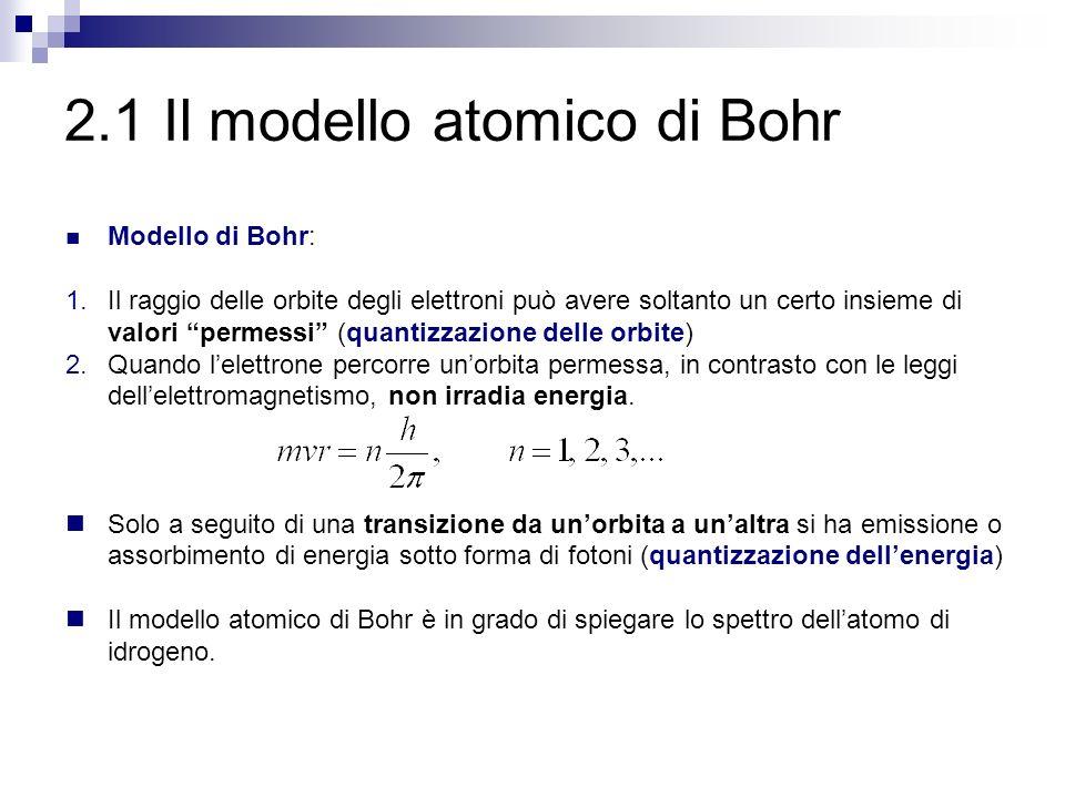 2.1 Il modello atomico di Bohr Modello di Bohr: 1.Il raggio delle orbite degli elettroni può avere soltanto un certo insieme di valori permessi (quantizzazione delle orbite) 2.Quando lelettrone percorre unorbita permessa, in contrasto con le leggi dellelettromagnetismo, non irradia energia.