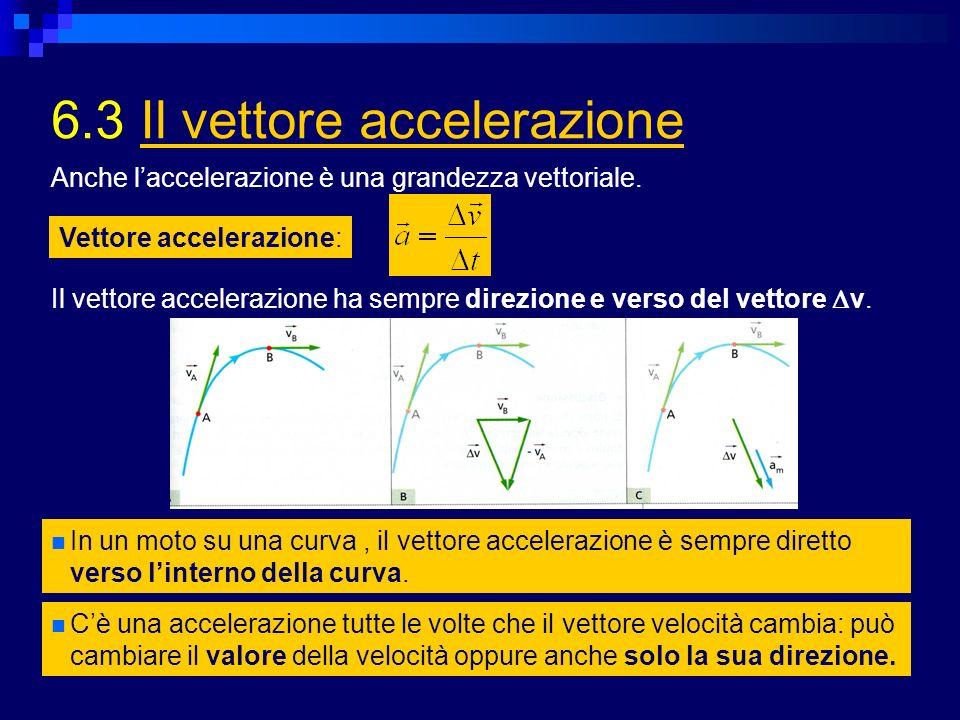 6.3 Il vettore accelerazioneIl vettore accelerazione Anche laccelerazione è una grandezza vettoriale. Vettore accelerazione: Il vettore accelerazione