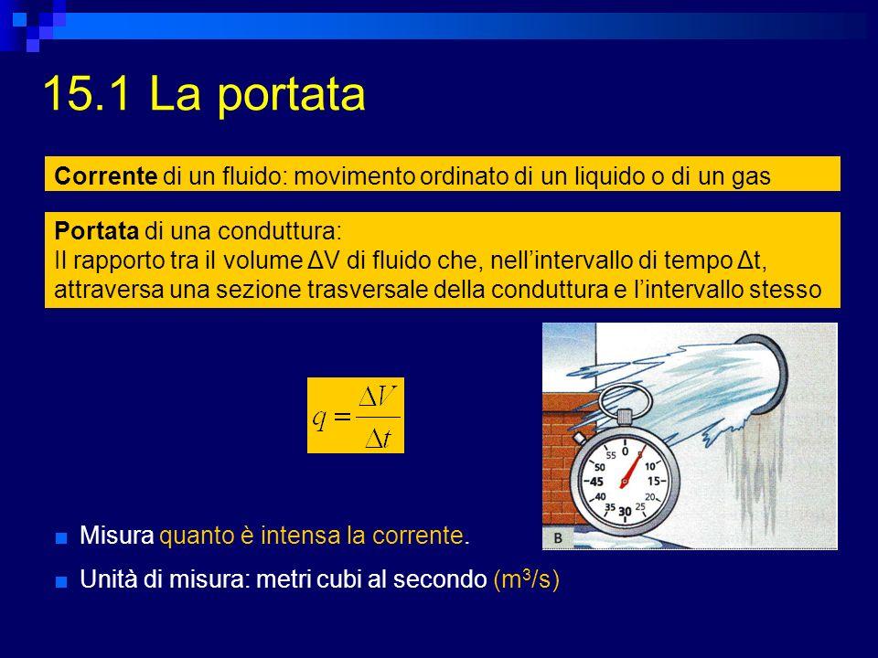 15.1 La portata Misura quanto è intensa la corrente. Unità di misura: metri cubi al secondo (m 3 /s) Portata di una conduttura: Il rapporto tra il vol