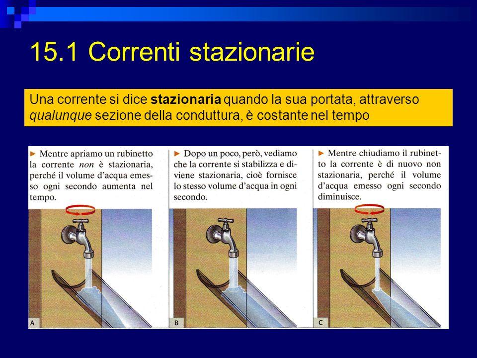 15.1 Correnti stazionarie Una corrente si dice stazionaria quando la sua portata, attraverso qualunque sezione della conduttura, è costante nel tempo