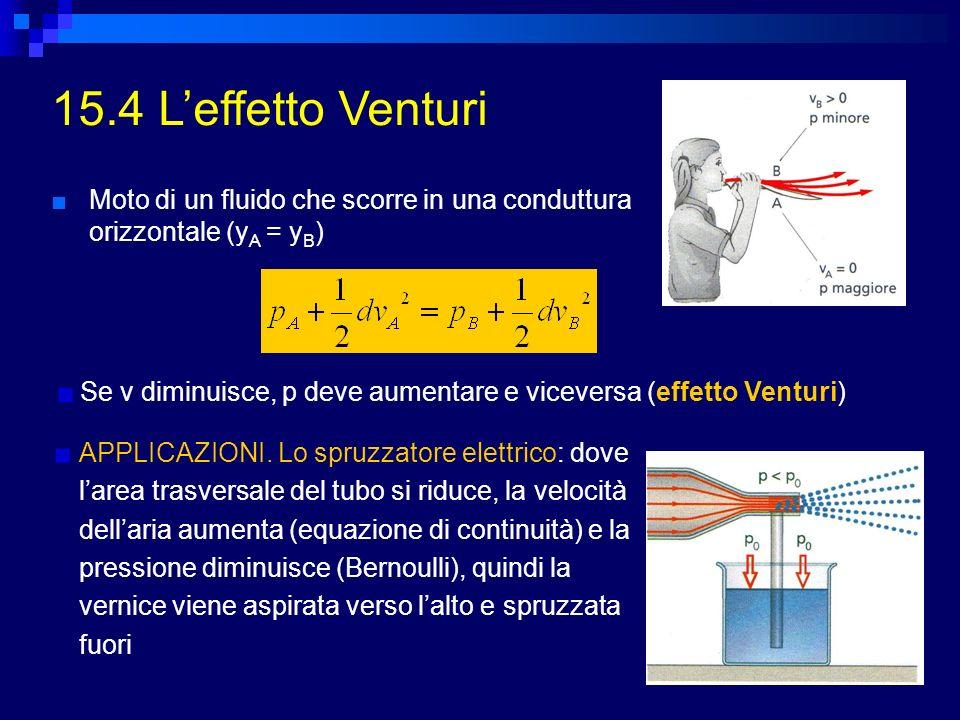 15.4 Leffetto Venturi Moto di un fluido che scorre in una conduttura orizzontale (y A = y B ) APPLICAZIONI. Lo spruzzatore elettrico: dove larea trasv