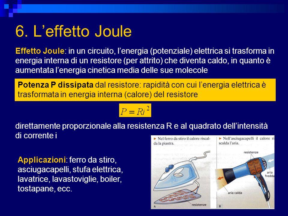 6. Leffetto Joule Potenza P dissipata dal resistore: rapidità con cui lenergia elettrica è trasformata in energia interna (calore) del resistore Effet