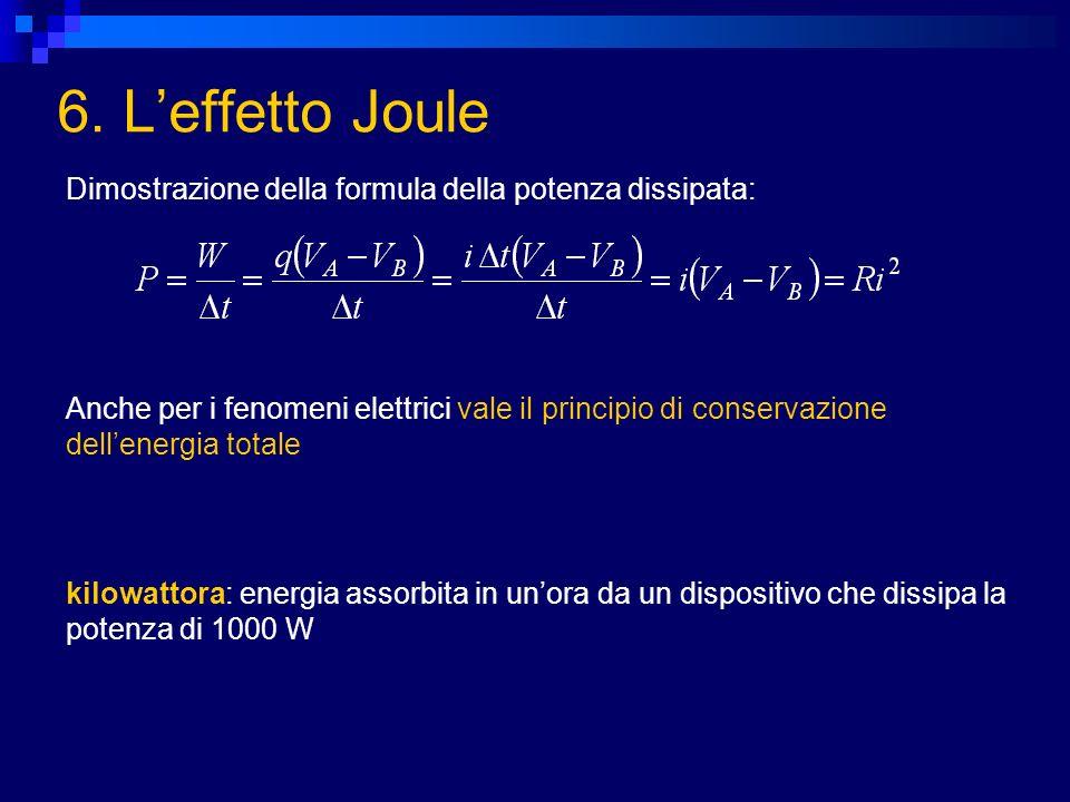6. Leffetto Joule Dimostrazione della formula della potenza dissipata: Anche per i fenomeni elettrici vale il principio di conservazione dellenergia t