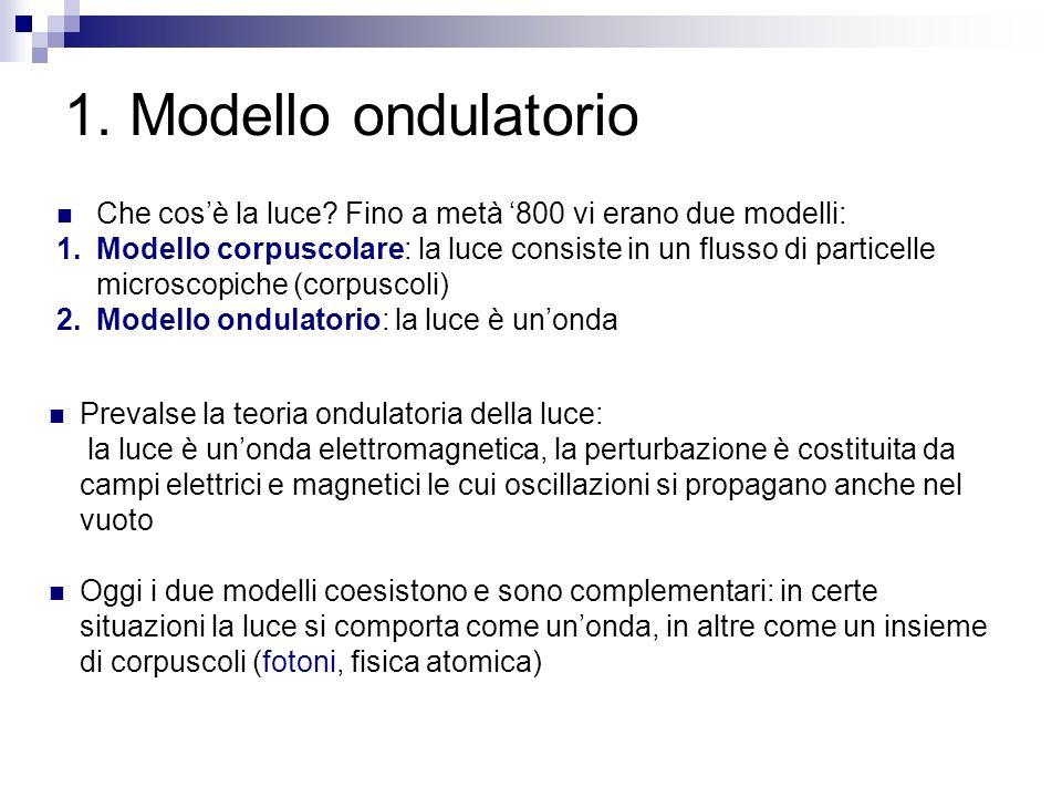 1. Modello ondulatorio Prevalse la teoria ondulatoria della luce: la luce è unonda elettromagnetica, la perturbazione è costituita da campi elettrici