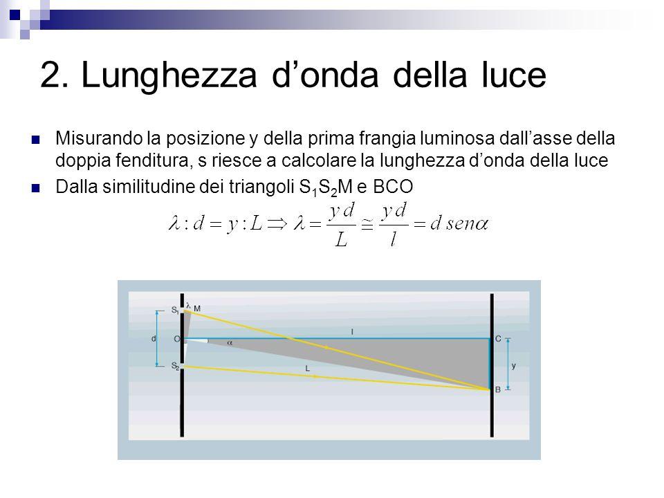 2. Lunghezza donda della luce Misurando la posizione y della prima frangia luminosa dallasse della doppia fenditura, s riesce a calcolare la lunghezza