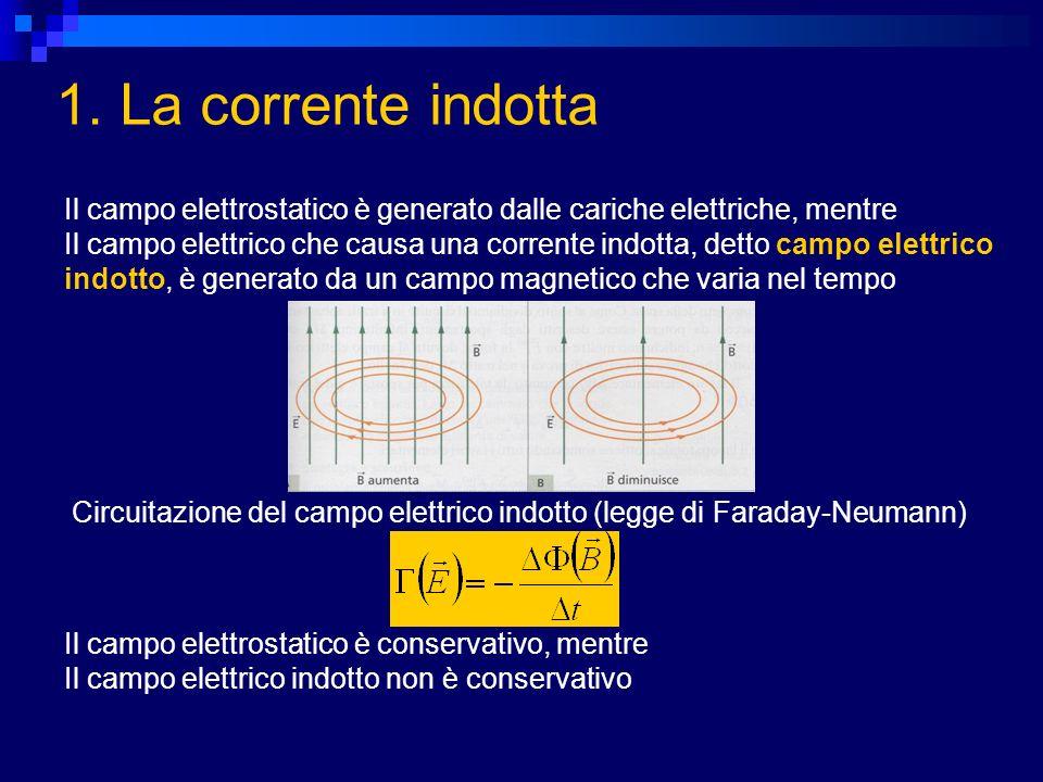 1. La corrente indotta Il campo elettrostatico è generato dalle cariche elettriche, mentre Il campo elettrico che causa una corrente indotta, detto ca