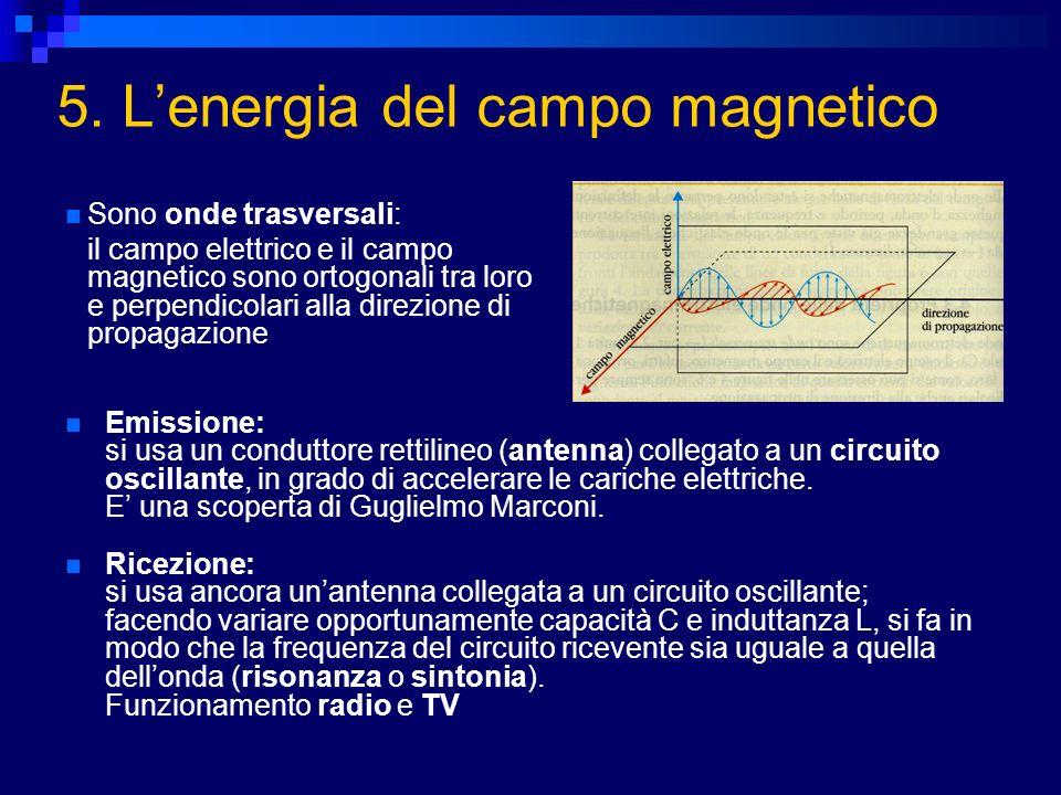 5. Lenergia del campo magnetico Sono onde trasversali: il campo elettrico e il campo magnetico sono ortogonali tra loro e perpendicolari alla direzion
