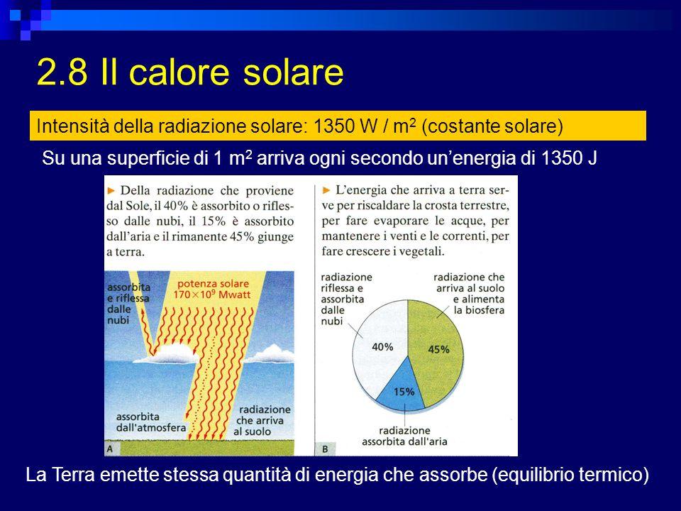 2.8 Il calore solare Intensità della radiazione solare: 1350 W / m 2 (costante solare) La Terra emette stessa quantità di energia che assorbe (equilib