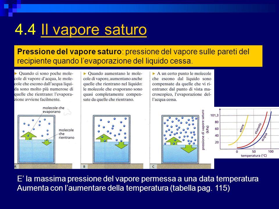 4.4 Il vapore saturoIl vapore saturo E la massima pressione del vapore permessa a una data temperatura Aumenta con laumentare della temperatura (tabel