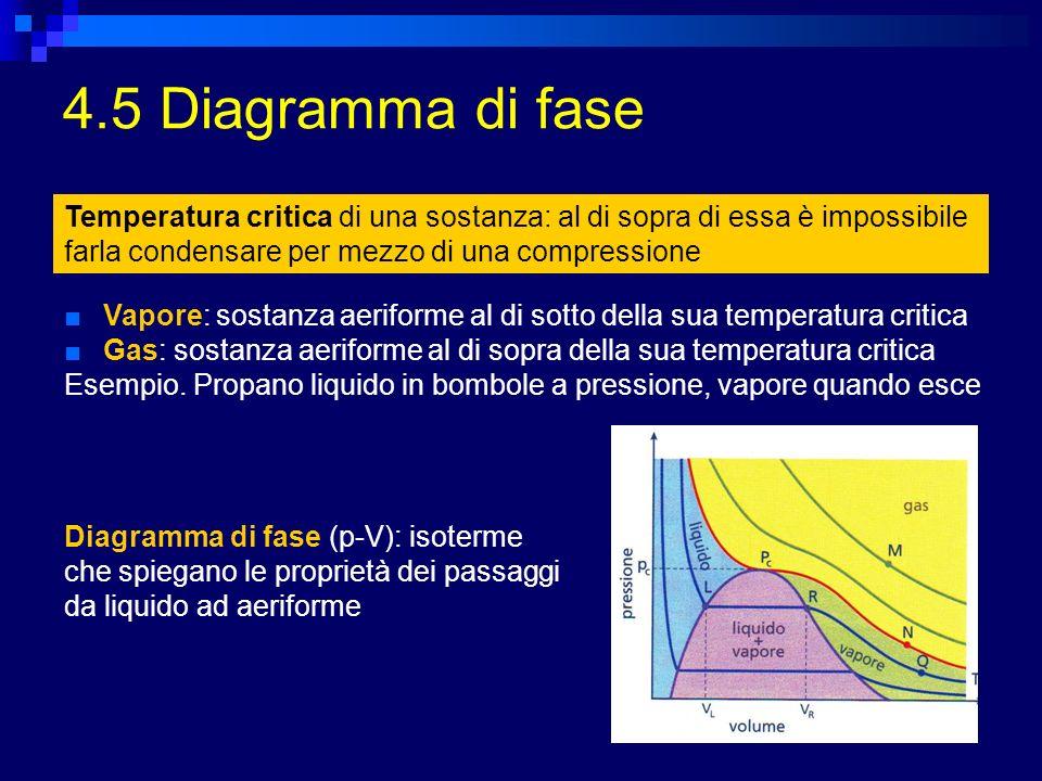 4.5 Diagramma di fase Temperatura critica di una sostanza: al di sopra di essa è impossibile farla condensare per mezzo di una compressione Vapore: so