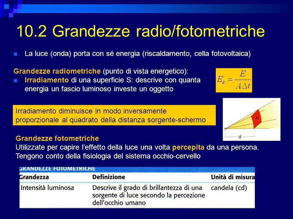 La luce (onda) porta con sé energia (riscaldamento, cella fotovoltaica) Grandezze radiometriche (punto di vista energetico): Irradiamento di una superficie S: descrive con quanta energia un fascio luminoso investe un oggetto 10.2 Grandezze radio/fotometriche Irradiamento diminuisce in modo inversamente proporzionale al quadrato della distanza sorgente-schermo Grandezze fotometriche Utilizzate per capire leffetto della luce una volta percepita da una persona.