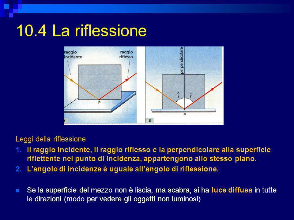 10.4 La riflessione Leggi della riflessione 1.Il raggio incidente, il raggio riflesso e la perpendicolare alla superficie riflettente nel punto di inc
