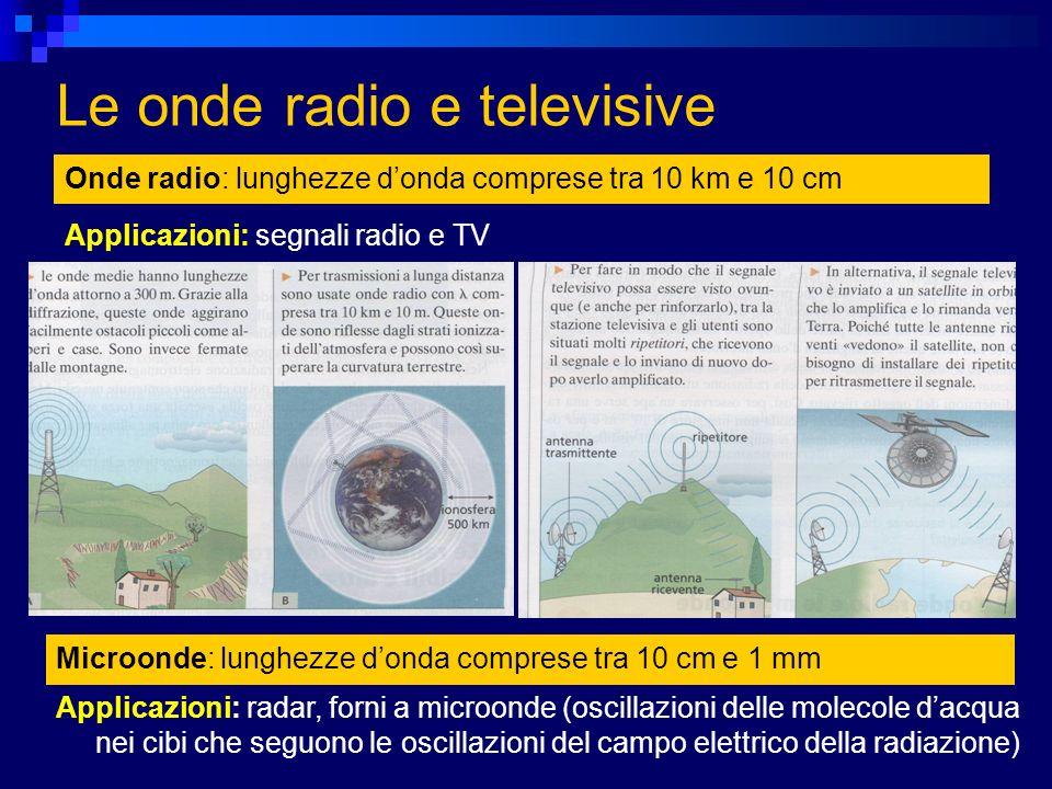 Le onde radio e televisive Applicazioni: segnali radio e TV Onde radio: lunghezze donda comprese tra 10 km e 10 cm Microonde: lunghezze donda comprese