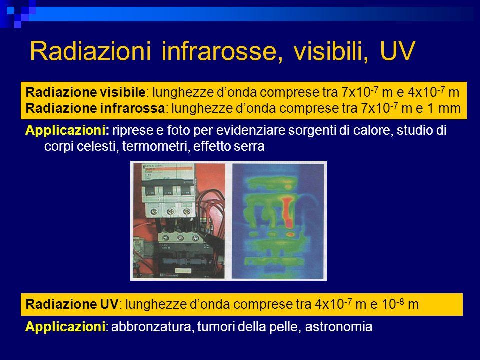 Radiazioni infrarosse, visibili, UV Applicazioni: riprese e foto per evidenziare sorgenti di calore, studio di corpi celesti, termometri, effetto serr