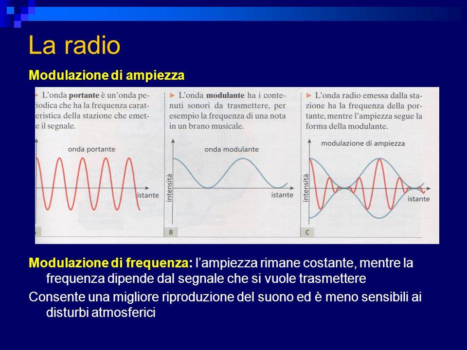 La radio Modulazione di ampiezza Modulazione di frequenza: lampiezza rimane costante, mentre la frequenza dipende dal segnale che si vuole trasmettere