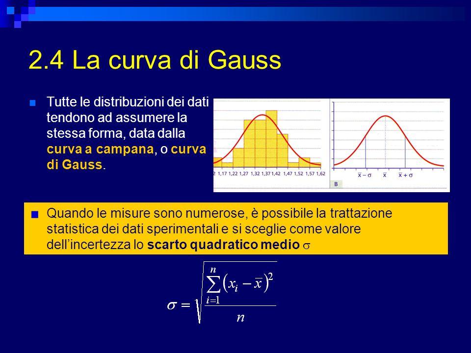 2.5 Lincertezza delle misure indirette Lerrore della somma o differenza di dati sperimentali è uguale alla somma dei corrispondenti errori Lerrore relativo sul prodotto o sul quoziente di due misure è uguale alla somma degli errori relativi sulle singole misure