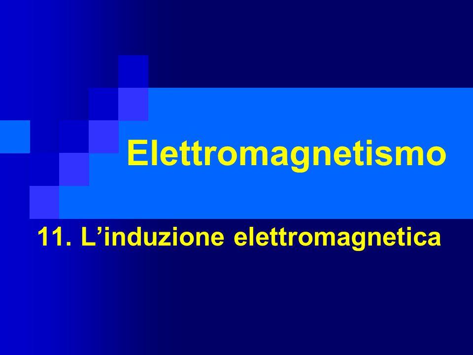 1.La corrente indotta Sappiamo che una corrente elettrica genera un campo magnetico.