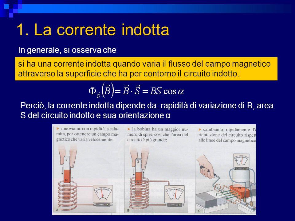 Descrive in modo generale il fenomeno dellinduzione elettromagnetica: In un circuito elettrico, immerso in un campo magnetico, ogni volta che il flusso Φ(B) del campo magnetico attraverso la superficie delimitata dal circuito varia nel tempo, si genera una forza elettromotrice indotta (generatore, ddp) (e una corrente indotta) direttamente proporzionale alla variazione del flusso di B Dividendo per la resistenza R del circuito (I legge di Ohm), si ottiene la corrente indotta E una conseguenza della forza di Lorentz agente sugli elettroni di conduzione presenti nel circuito 2.