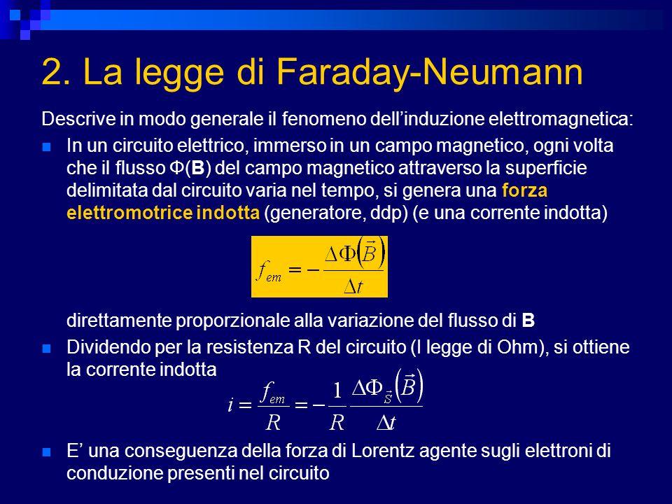 Descrive in modo generale il fenomeno dellinduzione elettromagnetica: In un circuito elettrico, immerso in un campo magnetico, ogni volta che il fluss