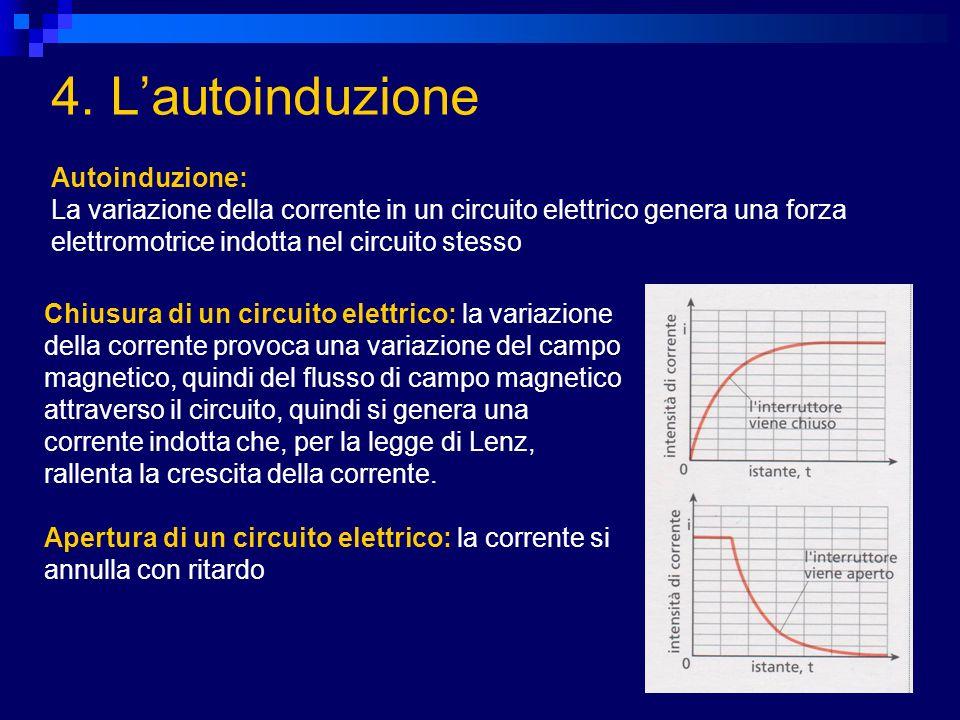 4. Lautoinduzione Autoinduzione: La variazione della corrente in un circuito elettrico genera una forza elettromotrice indotta nel circuito stesso Chi