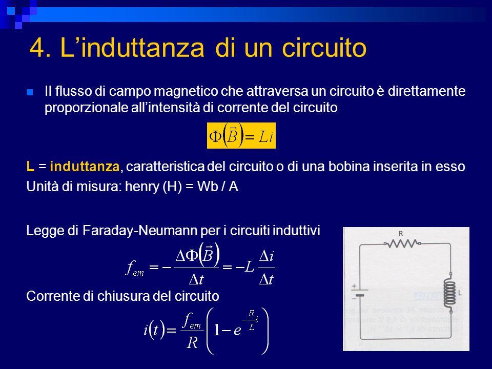 4. Linduttanza di un circuito Il flusso di campo magnetico che attraversa un circuito è direttamente proporzionale allintensità di corrente del circui