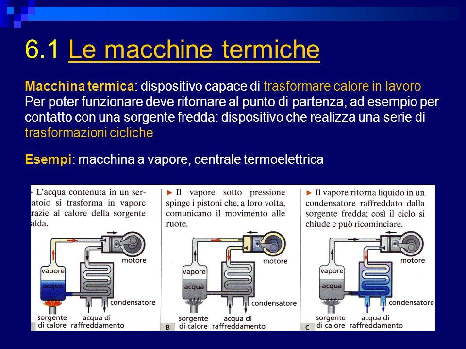 6.1 Le macchine termicheLe macchine termiche Macchina termica: dispositivo capace di trasformare calore in lavoro Per poter funzionare deve ritornare