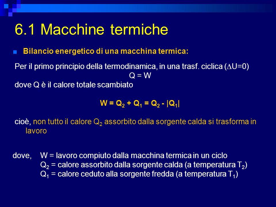 6.1 Macchine termiche Bilancio energetico di una macchina termica: Per il primo principio della termodinamica, in una trasf. ciclica ( U=0) Q = W dove